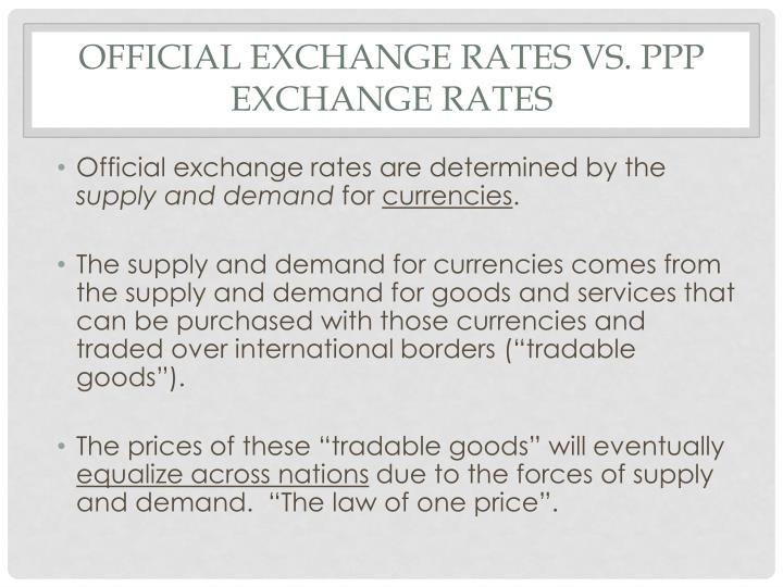 Official exchange rates vs. PPP exchange rates