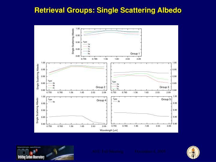 Retrieval Groups: Single Scattering Albedo