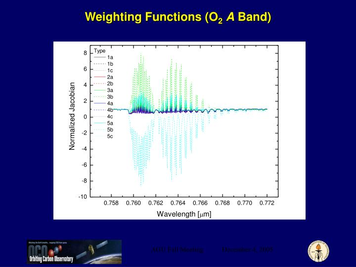 Weighting Functions (O