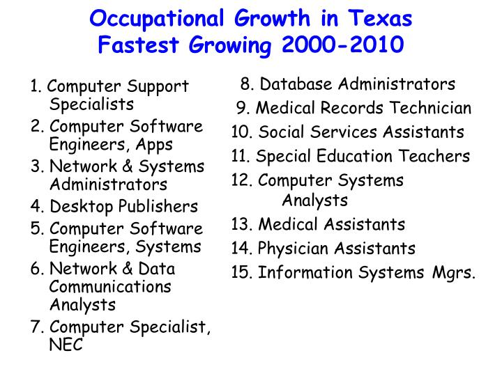 1. Computer Support Specialists