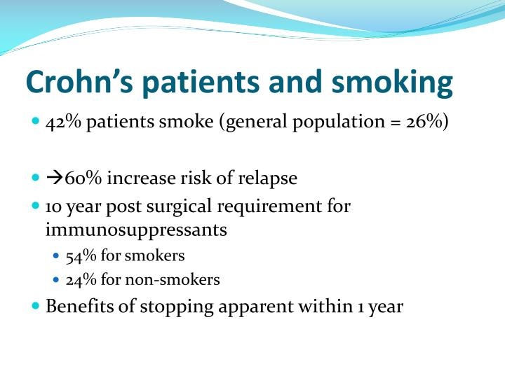 Crohn's patients and smoking
