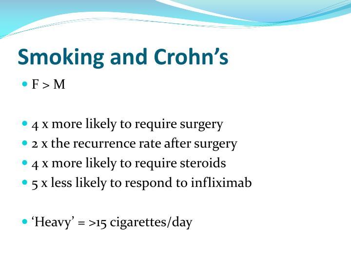 Smoking and Crohn's