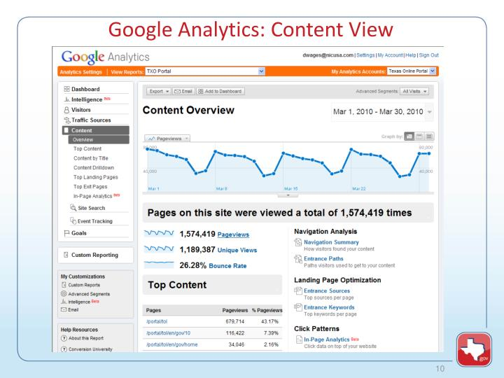 Google Analytics: Content View