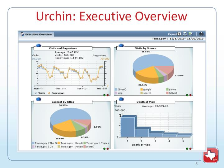 Urchin: Executive Overview