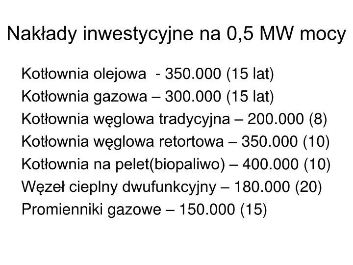 Nakłady inwestycyjne na 0,5 MW mocy