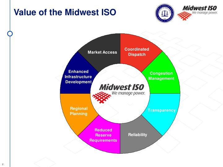 Value of the midwest iso