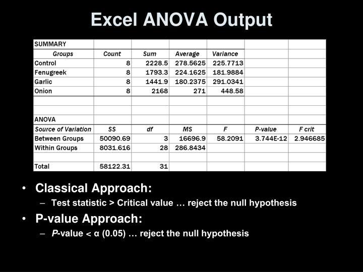 Excel ANOVA Output