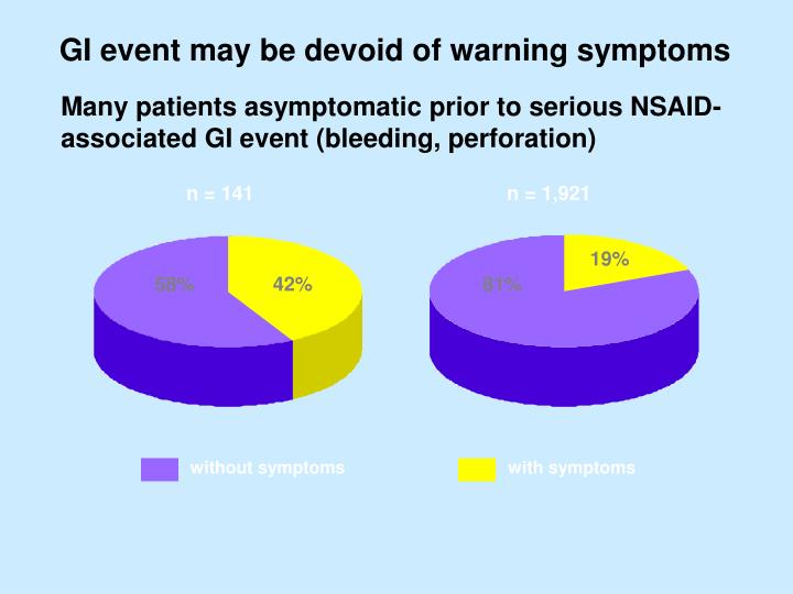 GI event may be devoid of warning symptoms