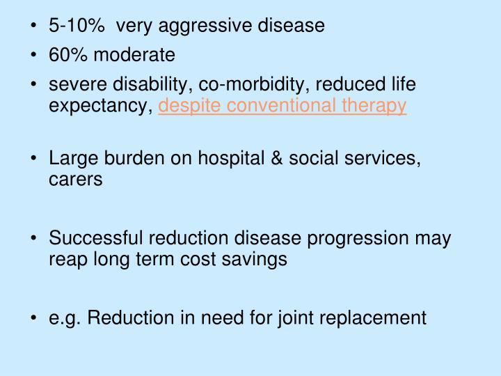 5-10%  very aggressive disease