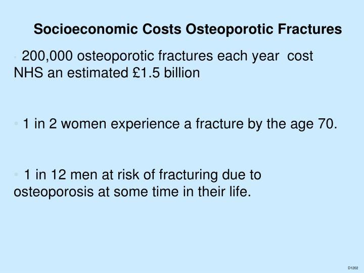 Socioeconomic Costs Osteoporotic Fractures