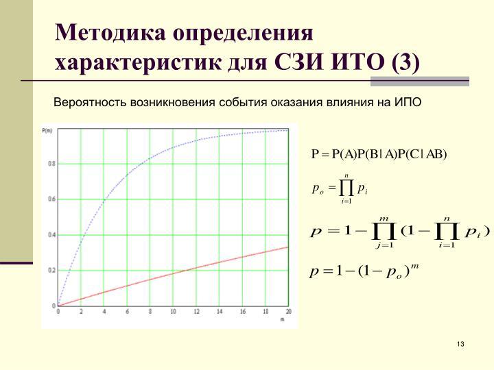 Методика определения характеристик для СЗИ ИТО (3)