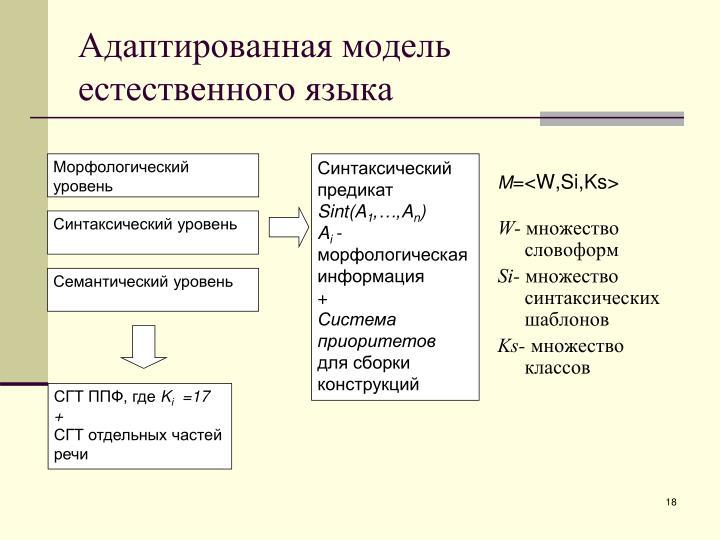 Адаптированная модель естественного языка