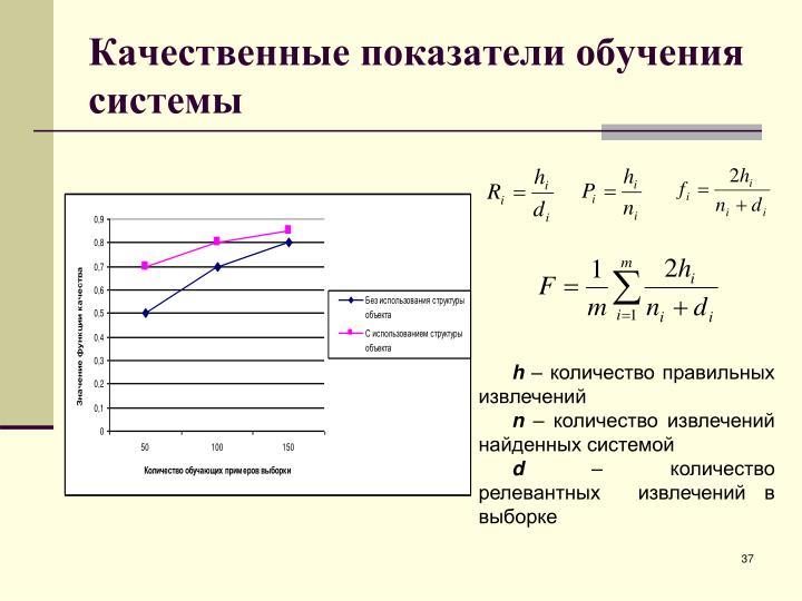 Качественные показатели обучения системы