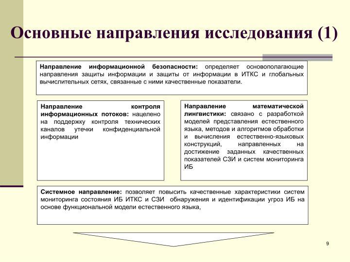 Основные направления исследования (1)