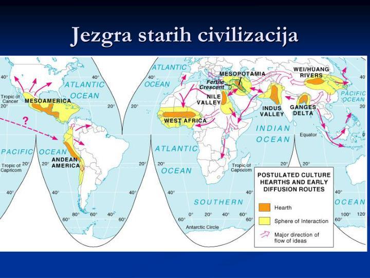 Jezgra starih civilizacija