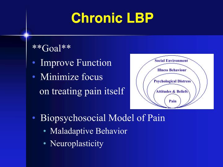 Chronic LBP
