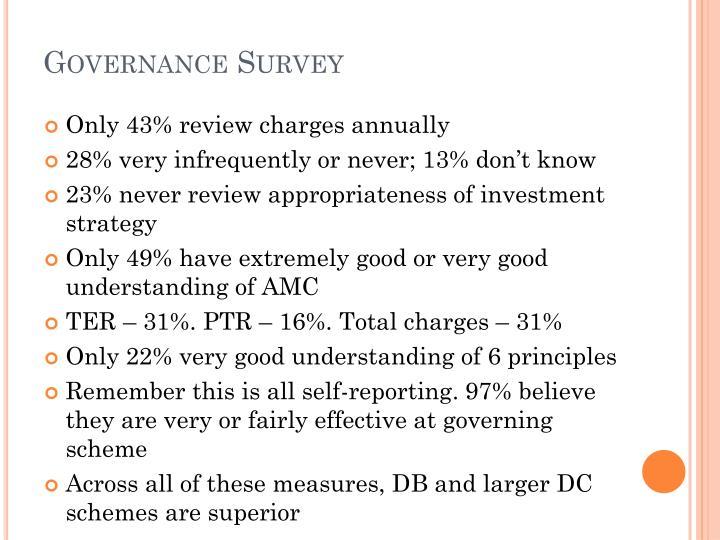 Governance Survey