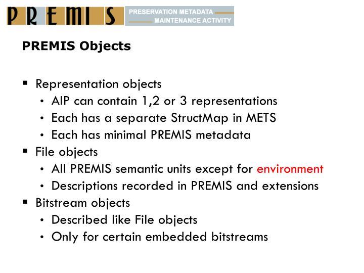 PREMIS Objects
