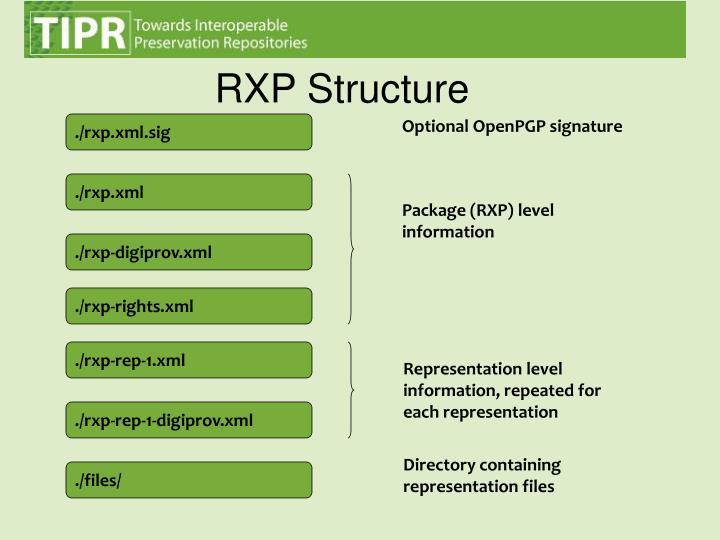 RXP Structure