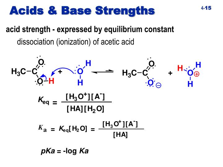 Acids & Base Strengths
