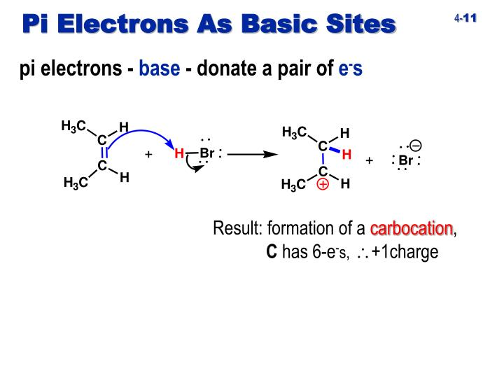 Pi Electrons As Basic Sites