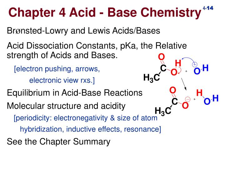 Chapter 4 Acid - Base Chemistry