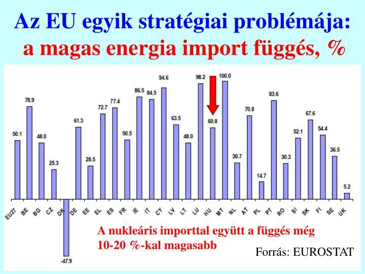 Az EU egyik stratégiai problémája: