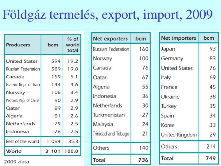 Földgáz termelés, export, import, 2009