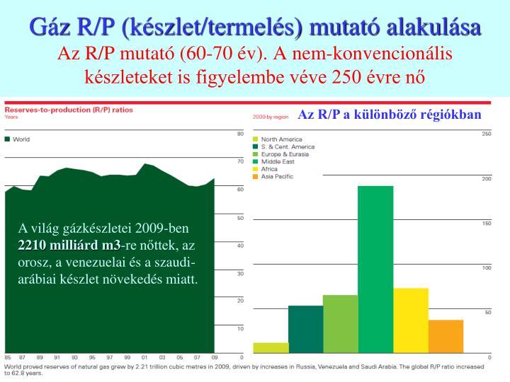 Gáz R/P (készlet/termelés) mutató alakulása