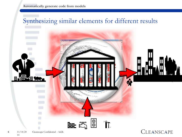 Synthesizing similar elements for different results