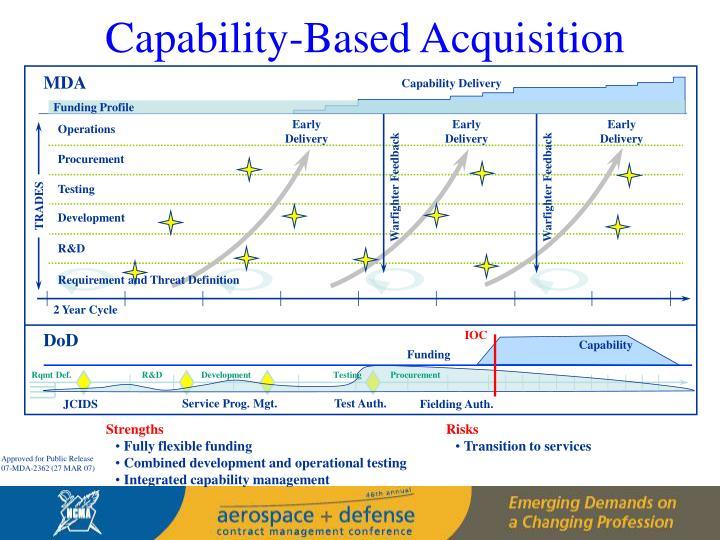Capability-Based Acquisition