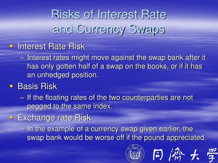 Risks of Interest Rate