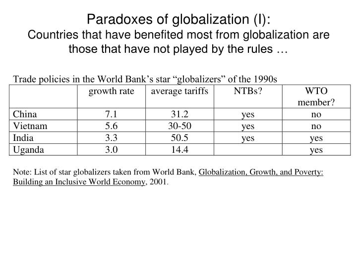 Paradoxes of globalization (I):