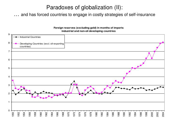Paradoxes of globalization (II):