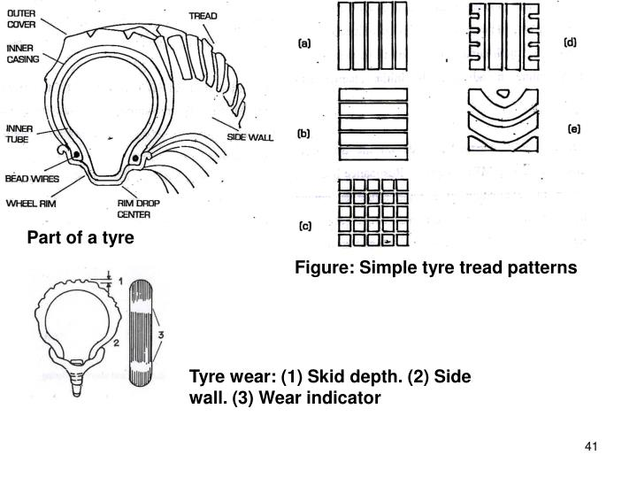 Part of a tyre