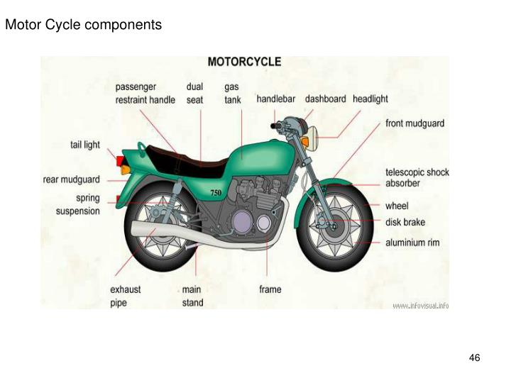 Motor Cycle components