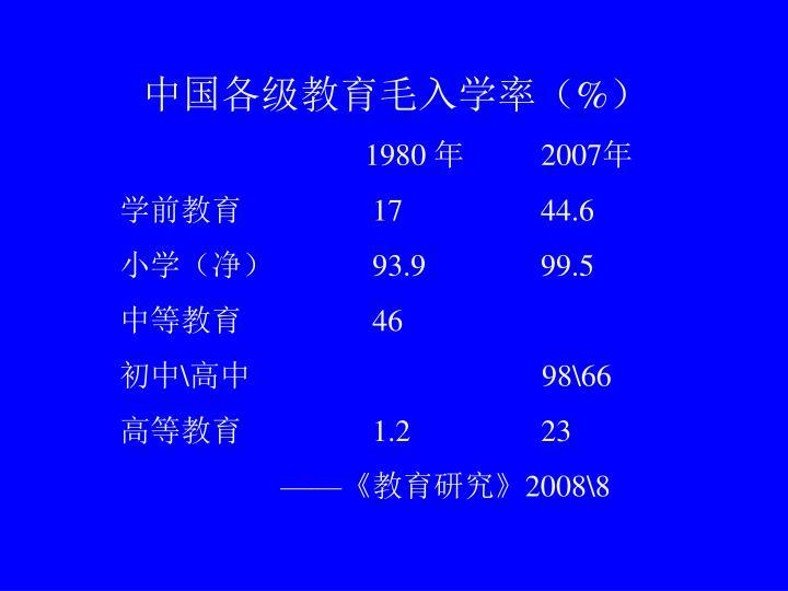 中国各级教育毛入学率(