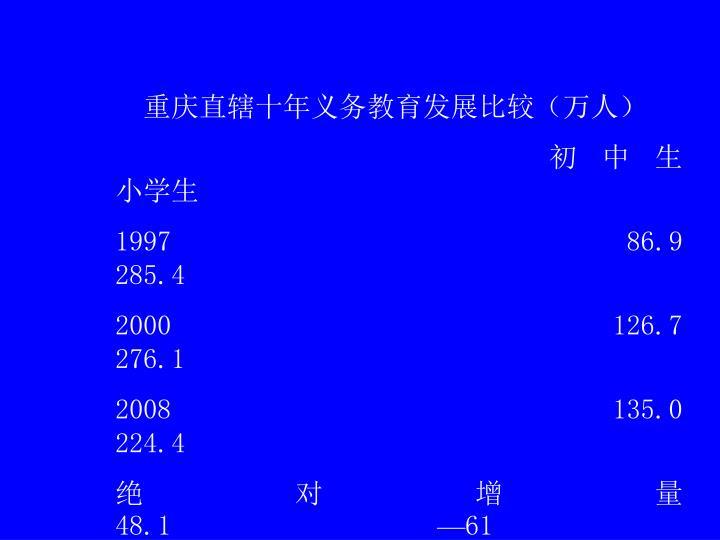 重庆直辖十年义务教育发展比较(万人)