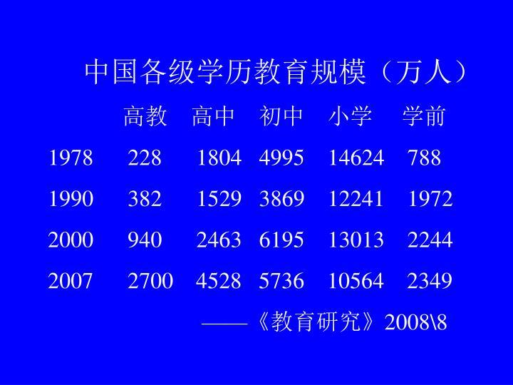 中国各级学历教育规模(万人)