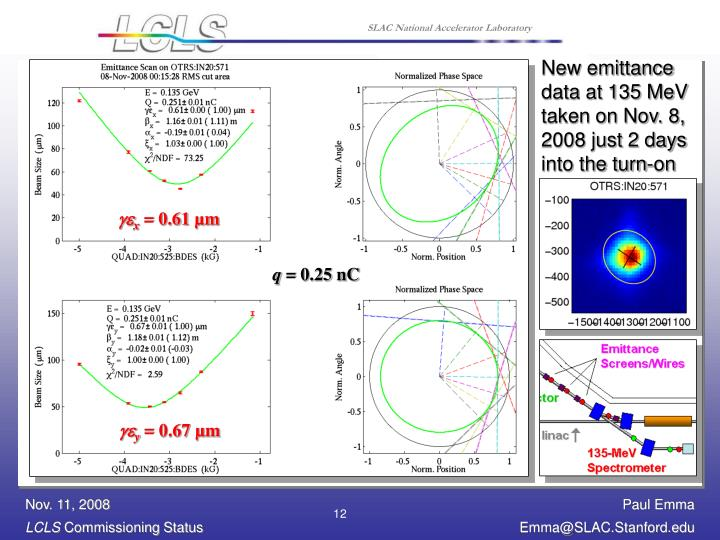New emittance data at 135 MeV taken on Nov. 8, 2008 just 2 days into the turn-on