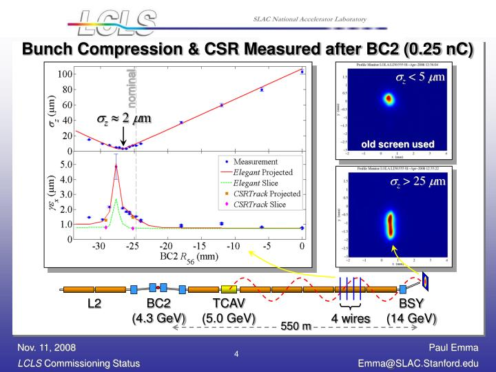 Bunch Compression & CSR Measured after BC2 (0.25 nC)
