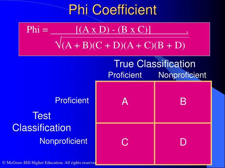 Phi Coefficient
