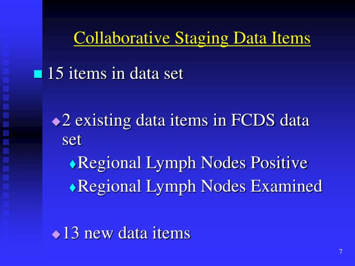 Collaborative Staging Data Items