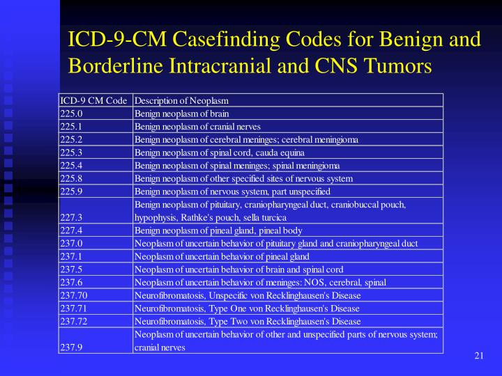 ICD-9-CM Casefinding Codes for Benign and Borderline Intracranial and CNS Tumors