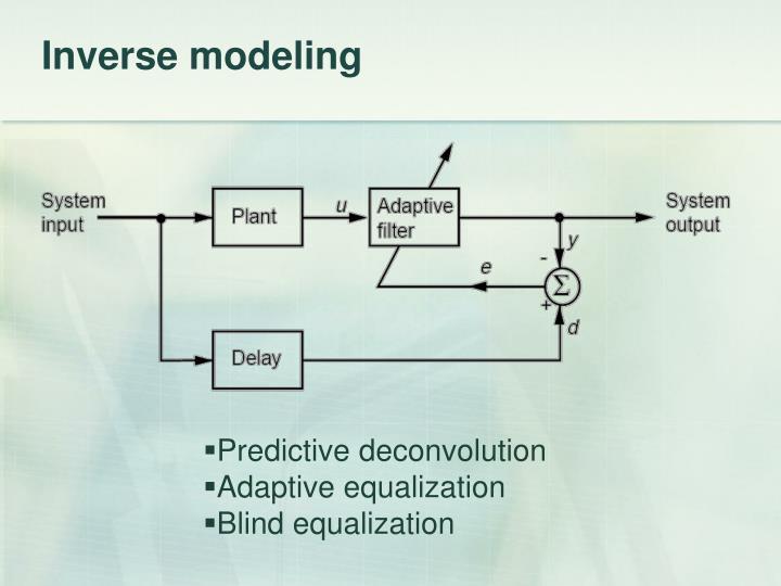 Inverse modeling