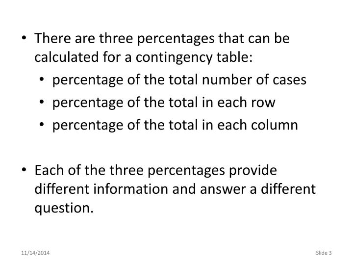 There are three percentages that can be calculated for a contingency table: