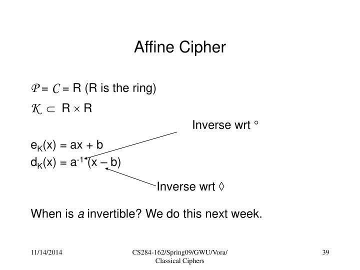 Affine Cipher