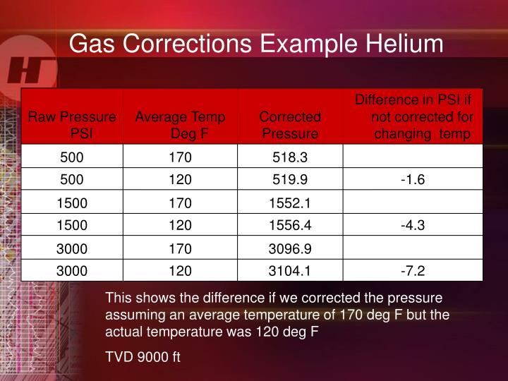 Gas Corrections Example Helium