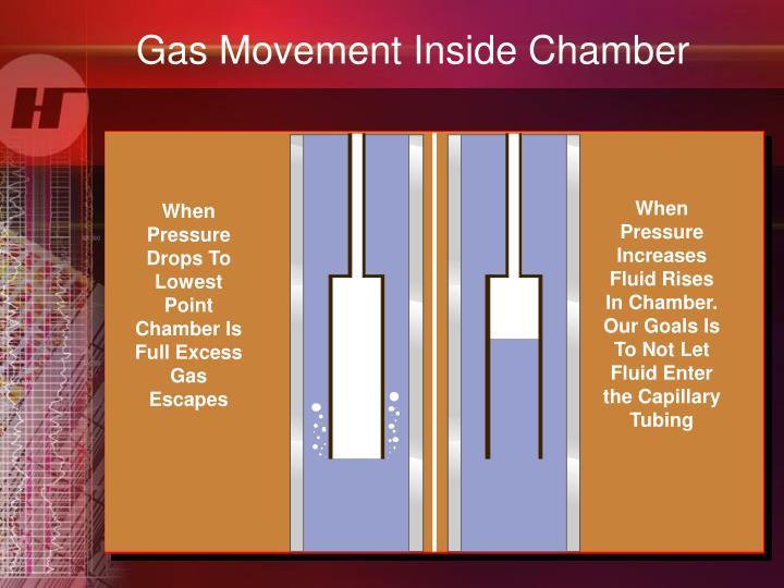 Gas Movement Inside Chamber