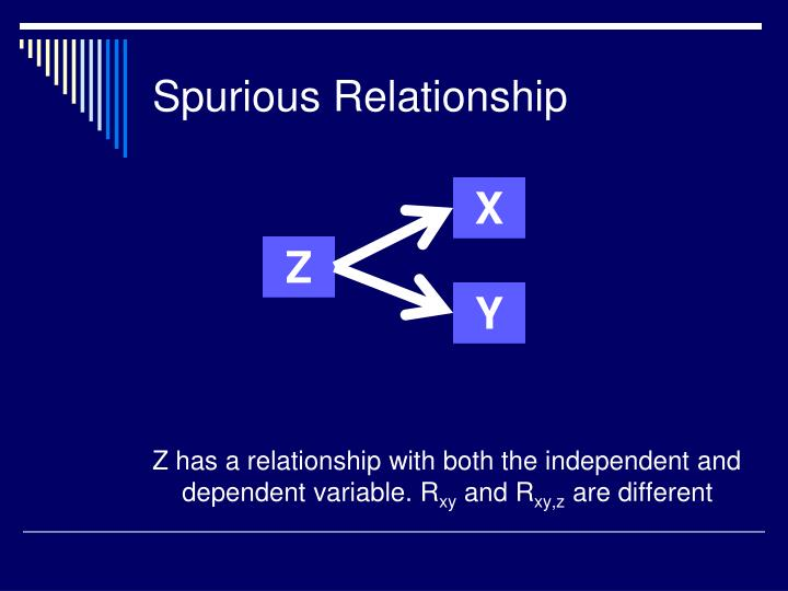 Spurious Relationship
